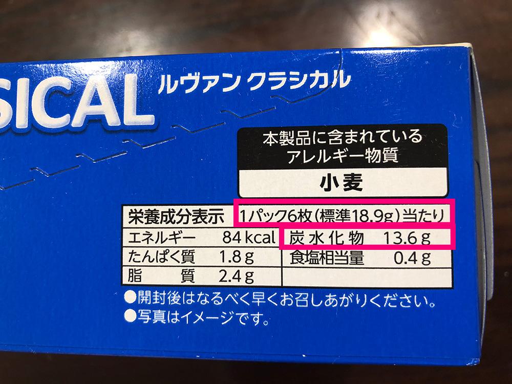 糖質制限ダイエット食品例(クラッカー)1パック6枚/炭水化物13.6g